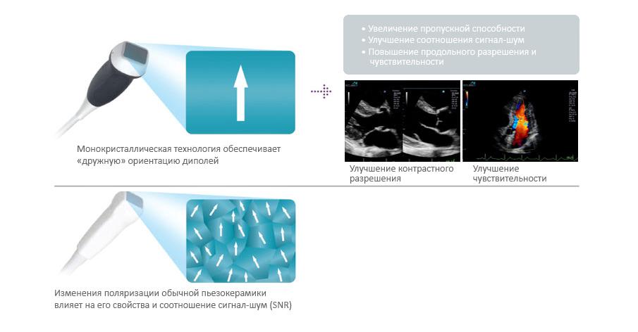 Технология монокристаллических датчиков высокого уровня