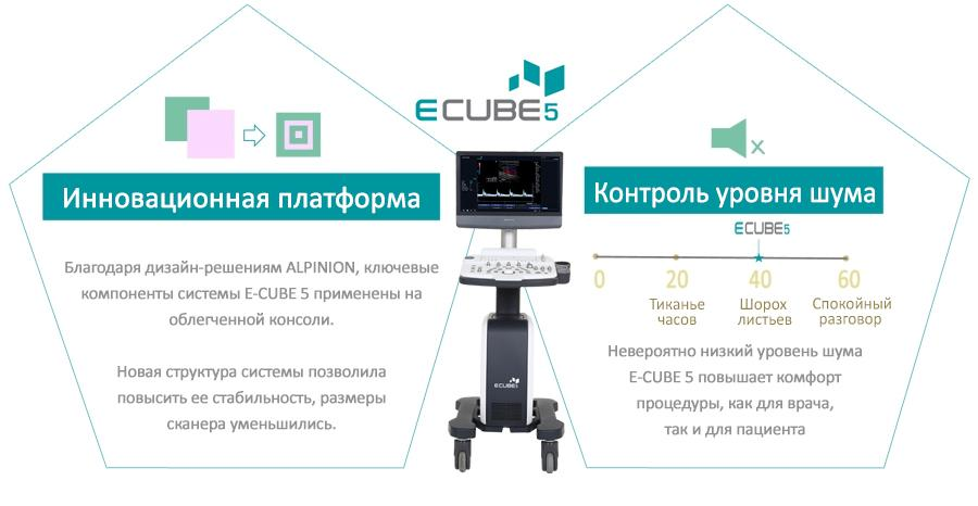 Технологии E-cube 5